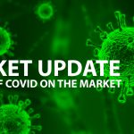 COVID Market Update May